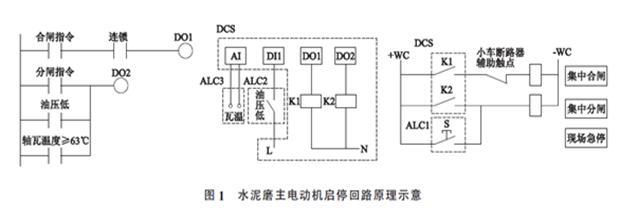 2,故障原因分析      水泥磨主电动机为高压电气设备,其启停回路原理
