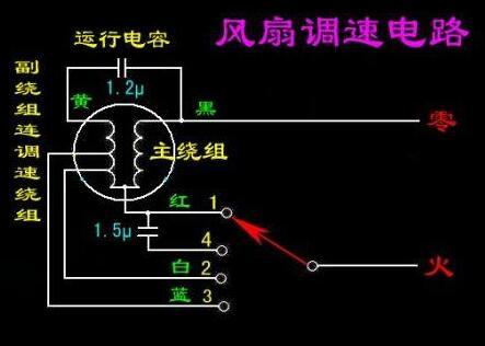 五线电机原理图解